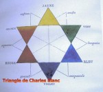 medium_Charles_blanc_triangle.jpg