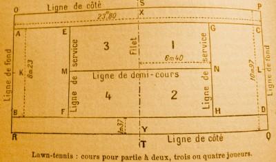 Lawn-tennis terrain plan largeur.jpg